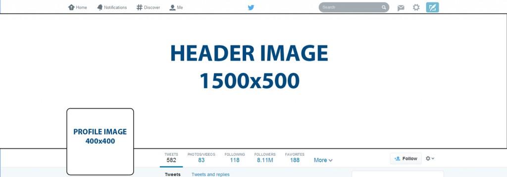 2014-twitter-dimensions-wordpress