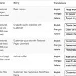 polylang-wordpress-plugin